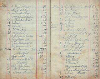 Kassabuch 1914 vom Neuhus am Rain