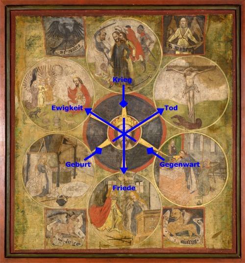 Meditationsbild Niklaus von Flüe